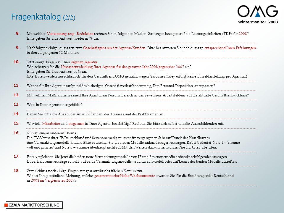 CZAIA MARKTFORSCHUNG Wintermonitor 2008 CZAIA MARKTFORSCHUNG Fragenkatalog (2/2) Mit welcher Verteuerung resp.