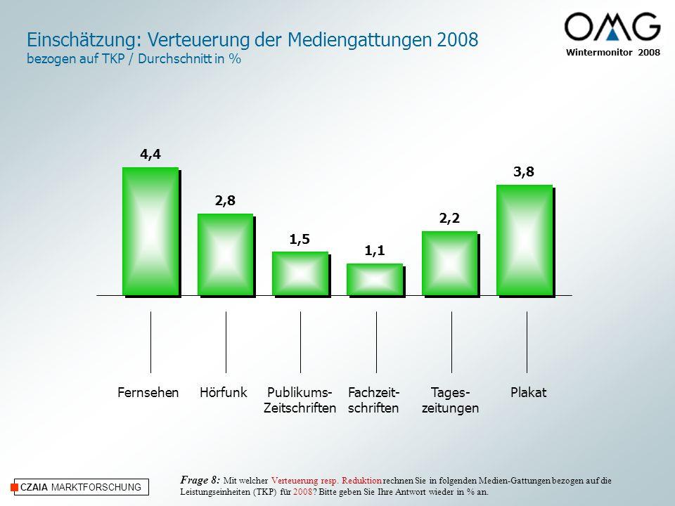 CZAIA MARKTFORSCHUNG Wintermonitor 2008 CZAIA MARKTFORSCHUNG Einschätzung: Gesamtwirtschaftliche Wachstumsrate der BRD im Vergleich zu 2007 Frage 18: Zum Schluss noch eine Frage zur gesamtwirtschaftlichen Konjunktur.