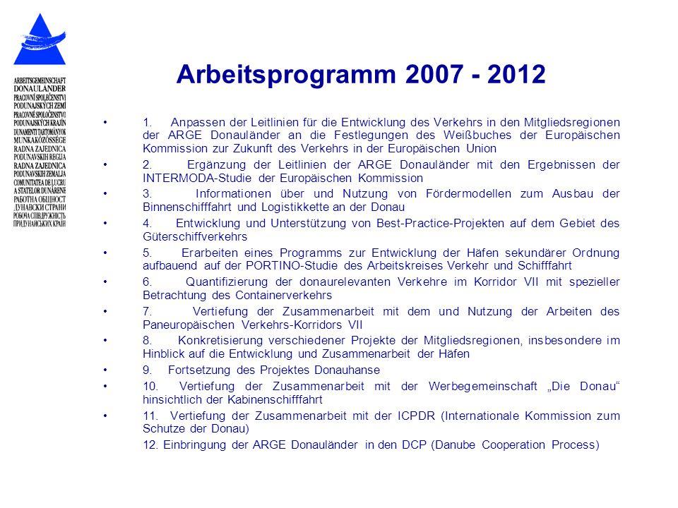 Arbeitsprogramm 2007 - 2012 1. Anpassen der Leitlinien für die Entwicklung des Verkehrs in den Mitgliedsregionen der ARGE Donauländer an die Festlegun