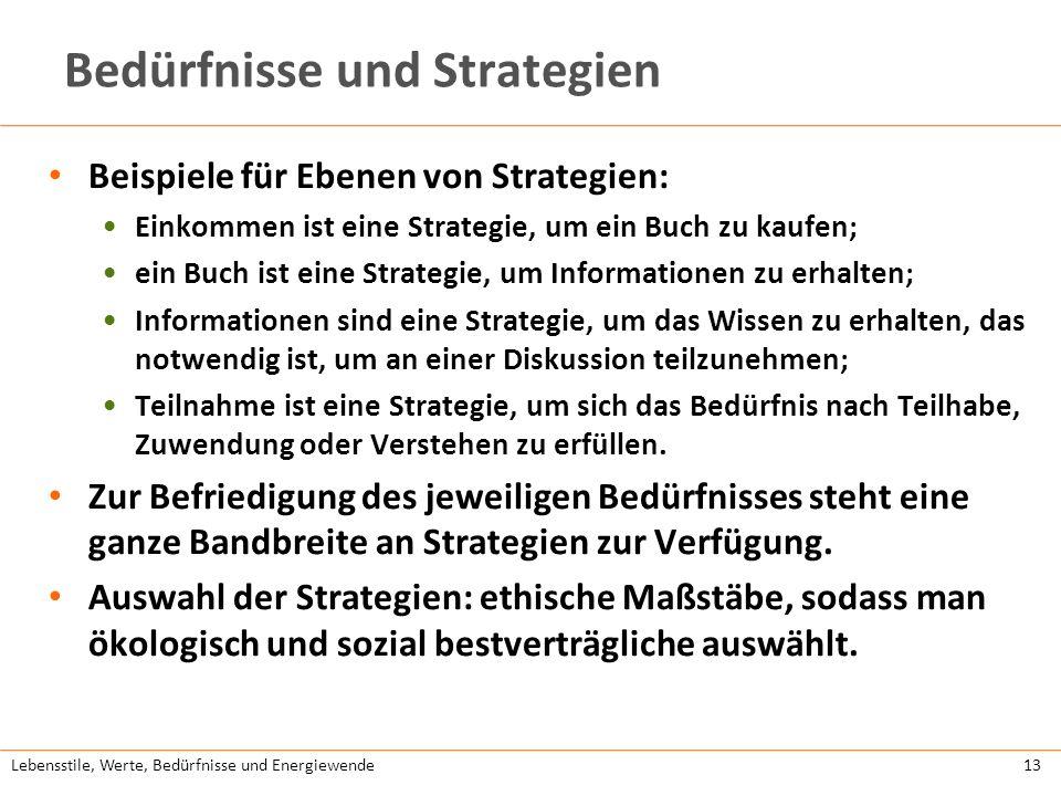 Lebensstile, Werte, Bedürfnisse und Energiewende13 Bedürfnisse und Strategien Beispiele für Ebenen von Strategien: Einkommen ist eine Strategie, um ei