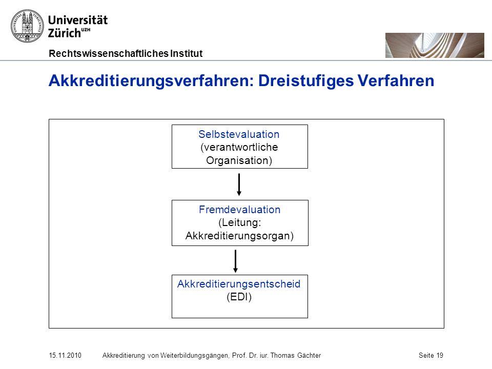 Rechtswissenschaftliches Institut 15.11.2010Akkreditierung von Weiterbildungsgängen, Prof. Dr. iur. Thomas GächterSeite 19 Akkreditierungsverfahren: D