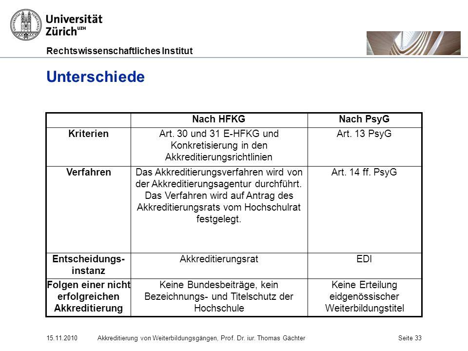 Rechtswissenschaftliches Institut 15.11.2010Akkreditierung von Weiterbildungsgängen, Prof. Dr. iur. Thomas GächterSeite 33 Unterschiede Nach HFKGNach