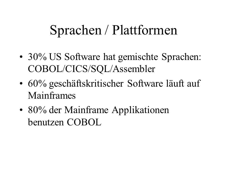 Sprachen / Plattformen 30% US Software hat gemischte Sprachen: COBOL/CICS/SQL/Assembler 60% geschäftskritischer Software läuft auf Mainframes 80% der Mainframe Applikationen benutzen COBOL