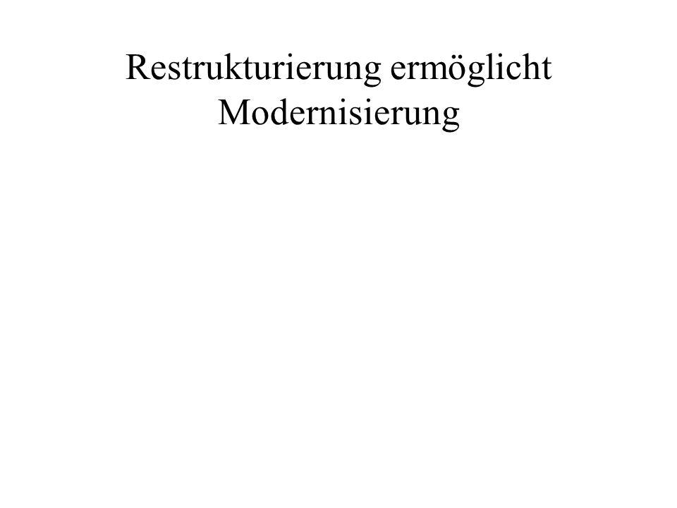 Restrukturierung ermöglicht Modernisierung