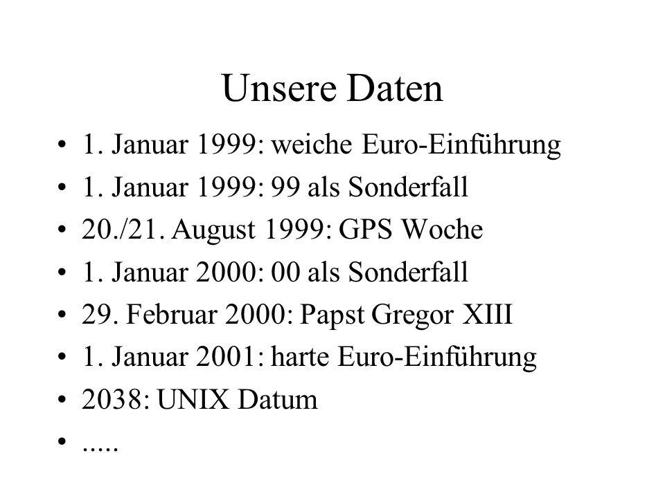 Unsere Daten 1. Januar 1999: weiche Euro-Einführung 1. Januar 1999: 99 als Sonderfall 20./21. August 1999: GPS Woche 1. Januar 2000: 00 als Sonderfall