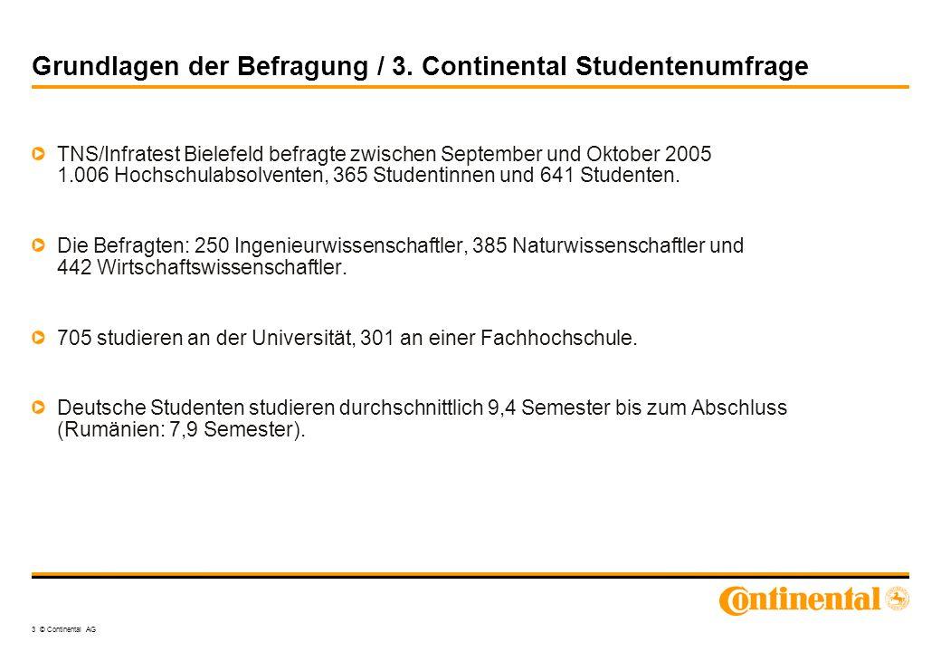 3 © Continental AG Grundlagen der Befragung / 3. Continental Studentenumfrage TNS/Infratest Bielefeld befragte zwischen September und Oktober 2005 1.0