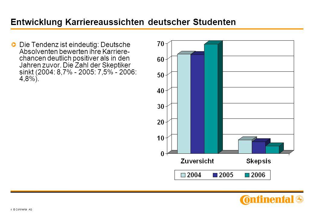 4 © Continental AG Entwicklung Karriereaussichten deutscher Studenten Die Tendenz ist eindeutig: Deutsche Absolventen bewerten ihre Karriere- chancen