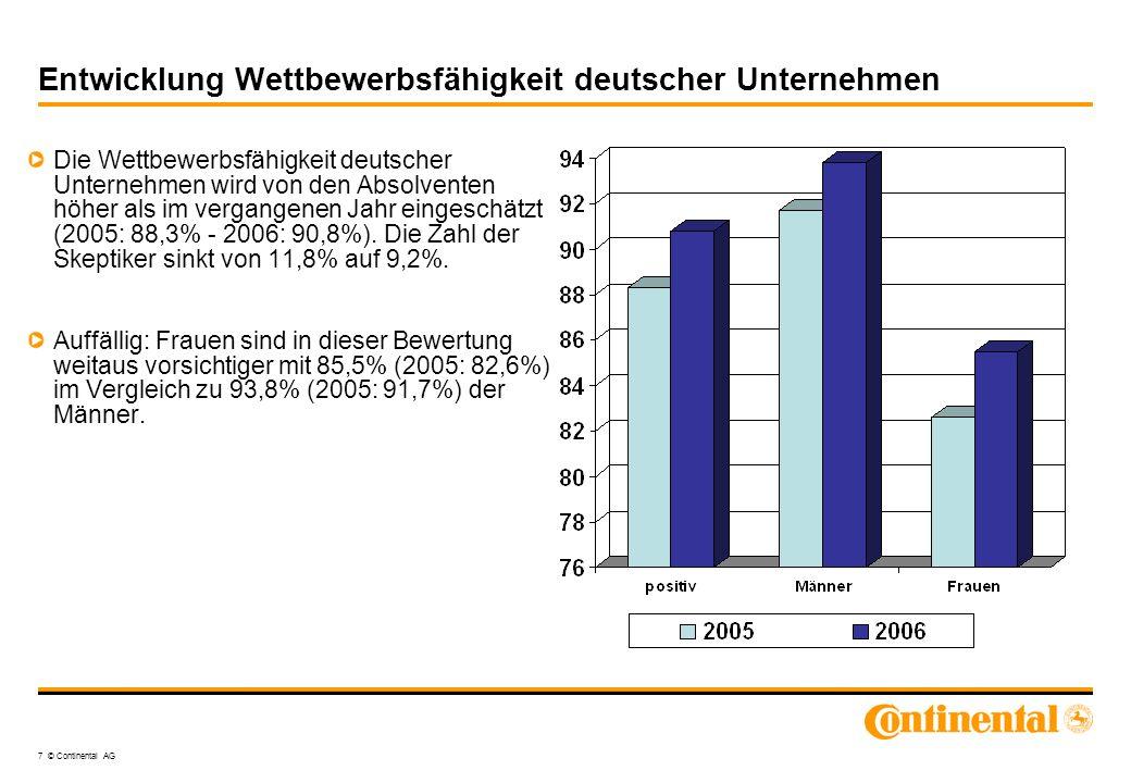 7 © Continental AG Entwicklung Wettbewerbsfähigkeit deutscher Unternehmen Die Wettbewerbsfähigkeit deutscher Unternehmen wird von den Absolventen höhe