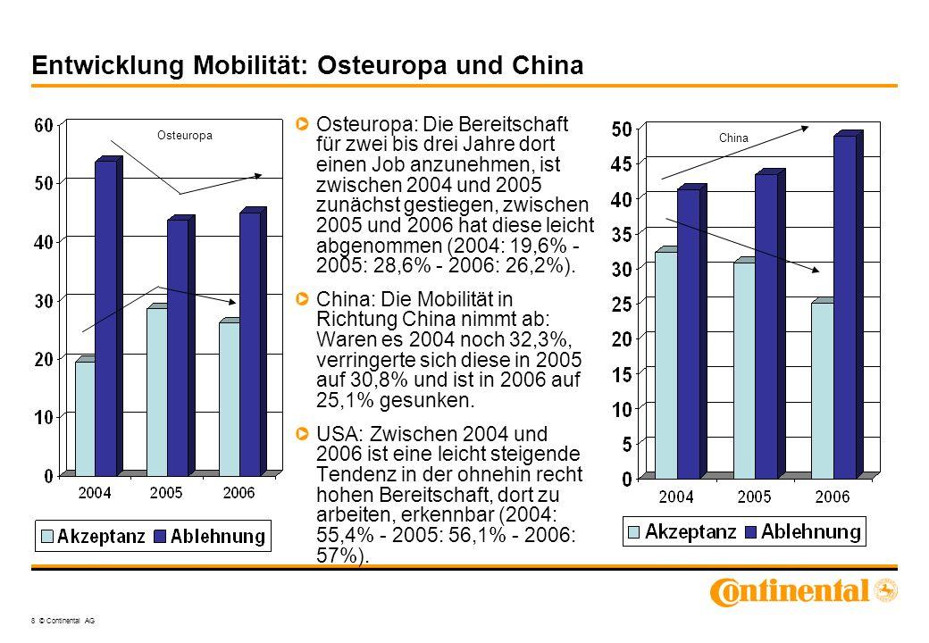 8 © Continental AG Entwicklung Mobilität: Osteuropa und China Osteuropa: Die Bereitschaft für zwei bis drei Jahre dort einen Job anzunehmen, ist zwisc