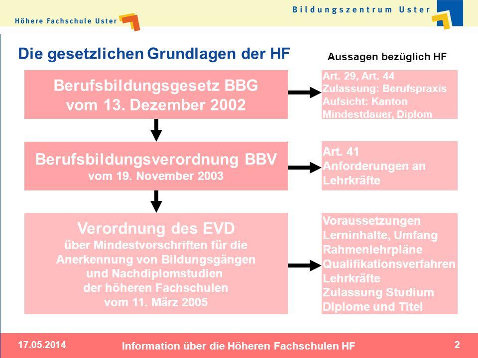 17.05.2014 Information über die Höheren Fachschulen HF 2 Die gesetzlichen Grundlagen der HF Berufsbildungsgesetz BBG vom 13. Dezember 2002 Aussagen be