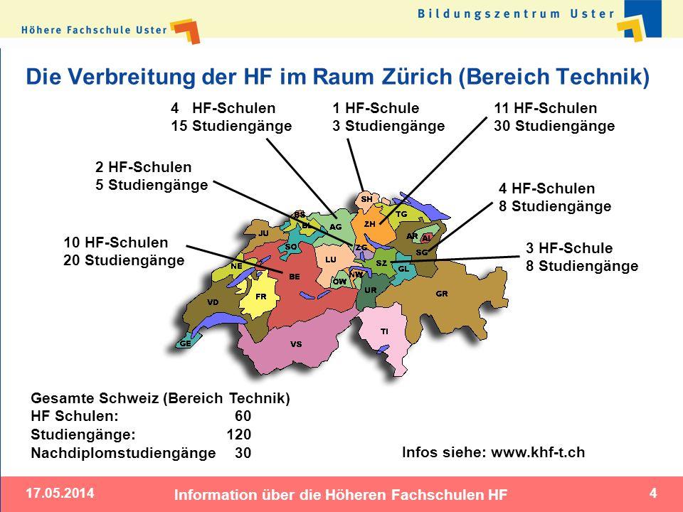 17.05.2014 Information über die Höheren Fachschulen HF 4 Die Verbreitung der HF im Raum Zürich (Bereich Technik) 11 HF-Schulen 30 Studiengänge Gesamte