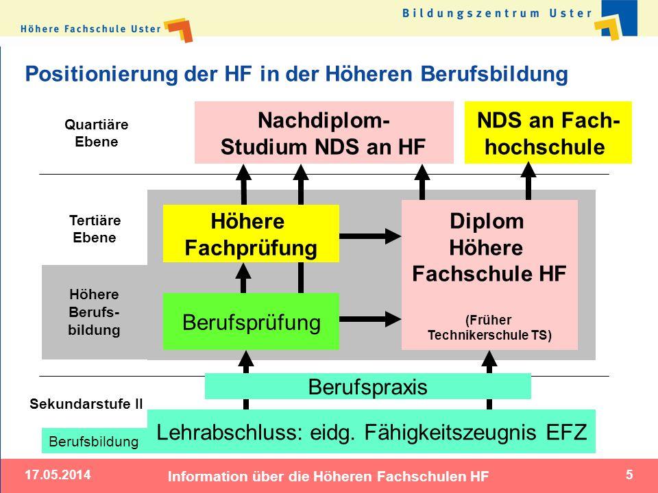 17.05.2014 Information über die Höheren Fachschulen HF 5 Positionierung der HF in der Höheren Berufsbildung Diplom Höhere Fachschule HF (Früher Techni