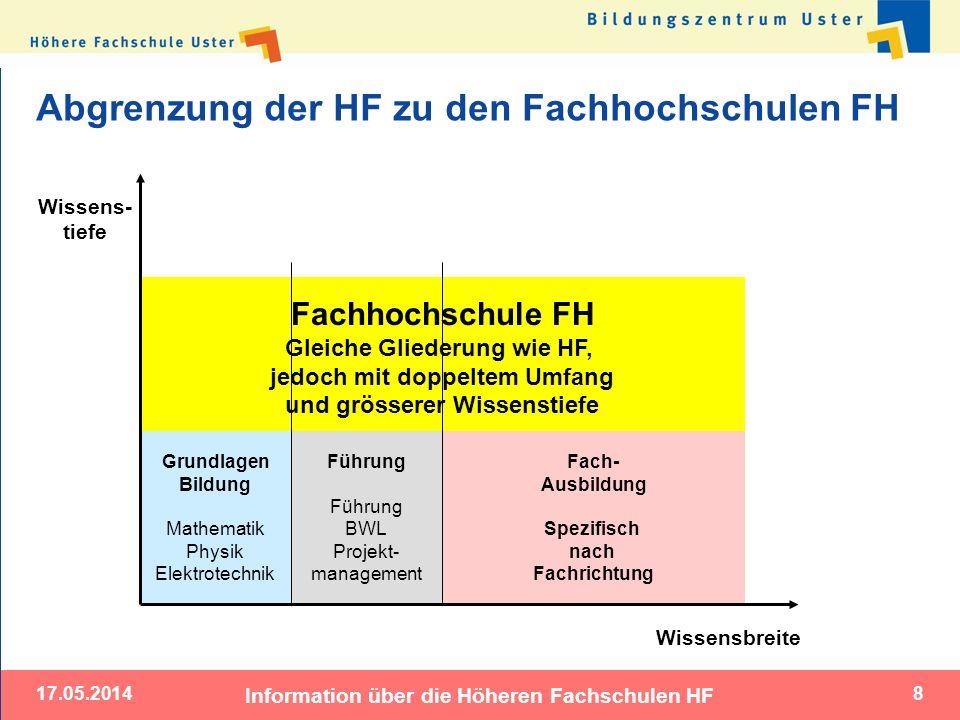 17.05.2014 Information über die Höheren Fachschulen HF 8 Fachhochschule FH Gleiche Gliederung wie HF, jedoch mit doppeltem Umfang und grösserer Wissen