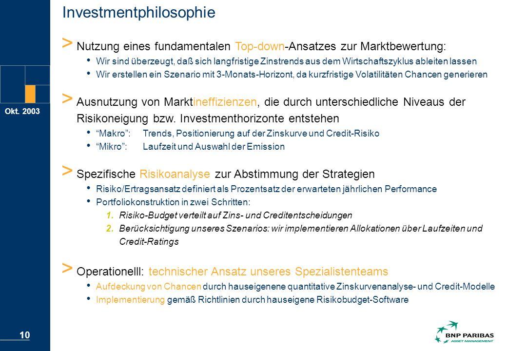 Okt. 2003 10 Investmentphilosophie > Nutzung eines fundamentalen Top-down-Ansatzes zur Marktbewertung: Wir sind überzeugt, daß sich langfristige Zinst