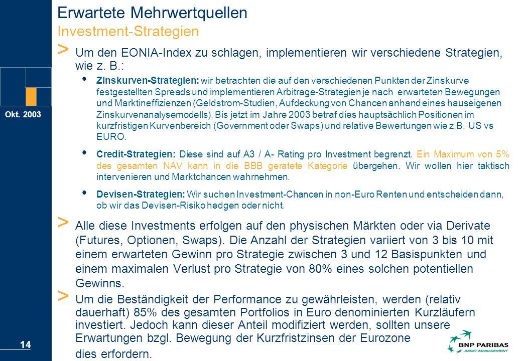 Okt. 2003 14 > Um den EONIA-Index zu schlagen, implementieren wir verschiedene Strategien, wie z. B.: Zinskurven-Strategien: wir betrachten die auf de