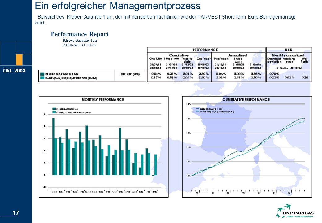 Okt. 2003 17 Ein erfolgreicher Managementprozess Beispiel des Kléber Garantie 1 an, der mit denselben Richtlinien wie der PARVEST Short Term Euro Bond