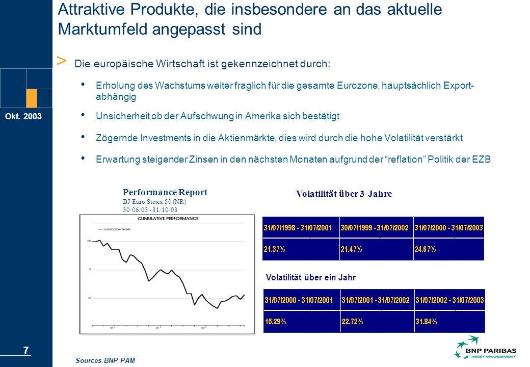 Okt. 2003 7 Attraktive Produkte, die insbesondere an das aktuelle Marktumfeld angepasst sind > Die europäische Wirtschaft ist gekennzeichnet durch: Er