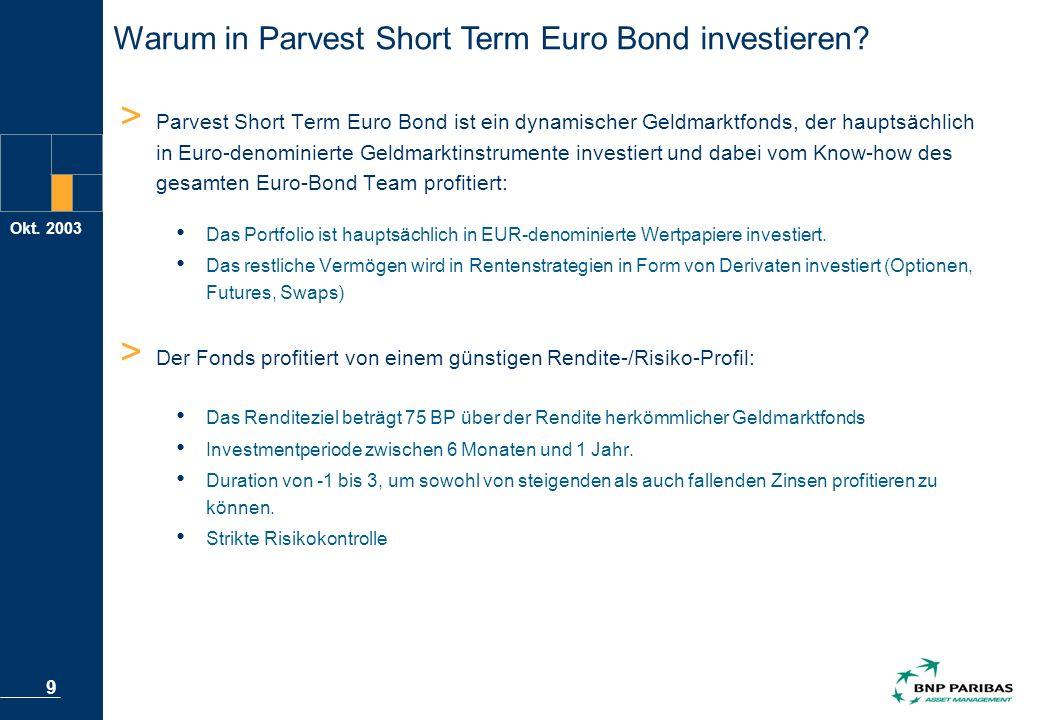 Okt. 2003 9 > Parvest Short Term Euro Bond ist ein dynamischer Geldmarktfonds, der hauptsächlich in Euro-denominierte Geldmarktinstrumente investiert