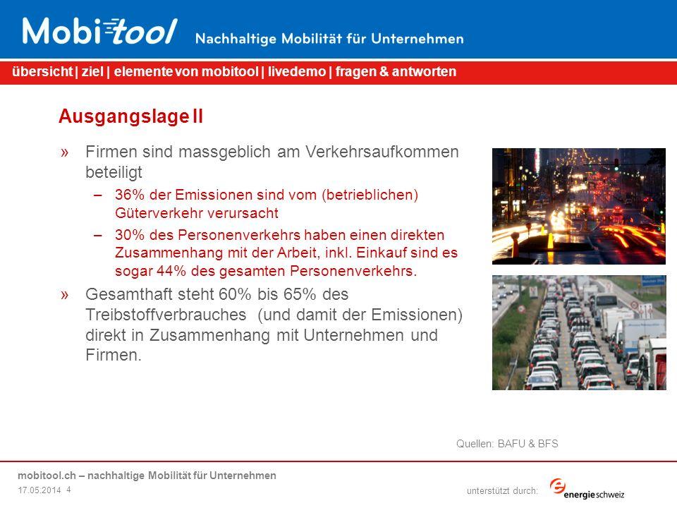 mobitool.ch – nachhaltige Mobilität für Unternehmen übersicht | ziel | elemente von mobitool | livedemo | fragen & antworten unterstützt durch: Ausgangslage II »Firmen sind massgeblich am Verkehrsaufkommen beteiligt –36% der Emissionen sind vom (betrieblichen) Güterverkehr verursacht –30% des Personenverkehrs haben einen direkten Zusammenhang mit der Arbeit, inkl.