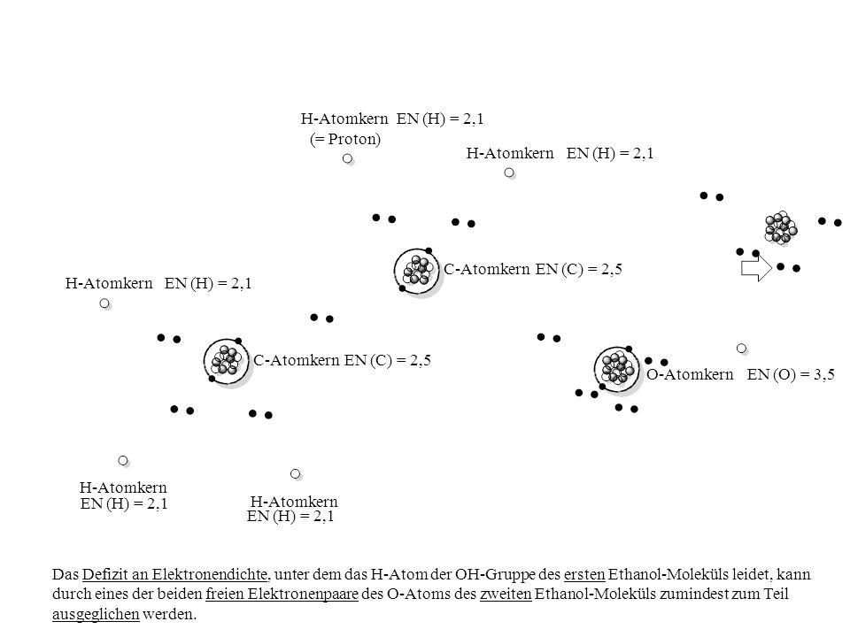 C-Atomkern O-Atomkern H-Atomkern (= Proton) EN (H) = 2,1 EN (C) = 2,5 EN (O) = 3,5 Das Defizit an Elektronendichte, unter dem das H-Atom der OH-Gruppe