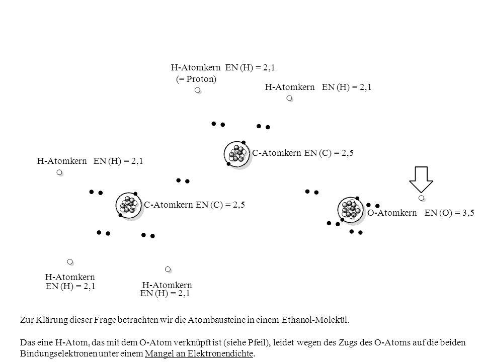C-Atomkern O-Atomkern H-Atomkern (= Proton) EN (H) = 2,1 EN (C) = 2,5 EN (O) = 3,5 Zur Klärung dieser Frage betrachten wir die Atombausteine in einem