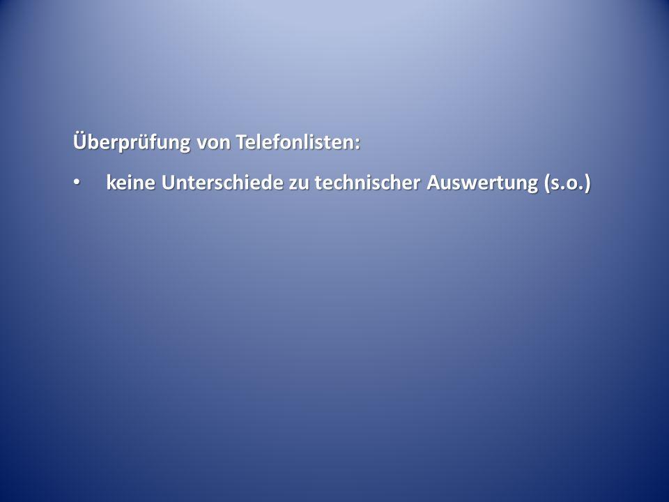 Überprüfung von Telefonlisten: keine Unterschiede zu technischer Auswertung (s.o.) keine Unterschiede zu technischer Auswertung (s.o.)