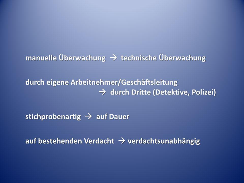 manuelle Überwachung technische Überwachung durch eigene Arbeitnehmer/Geschäftsleitung durch Dritte (Detektive, Polizei) stichprobenartig auf Dauer au