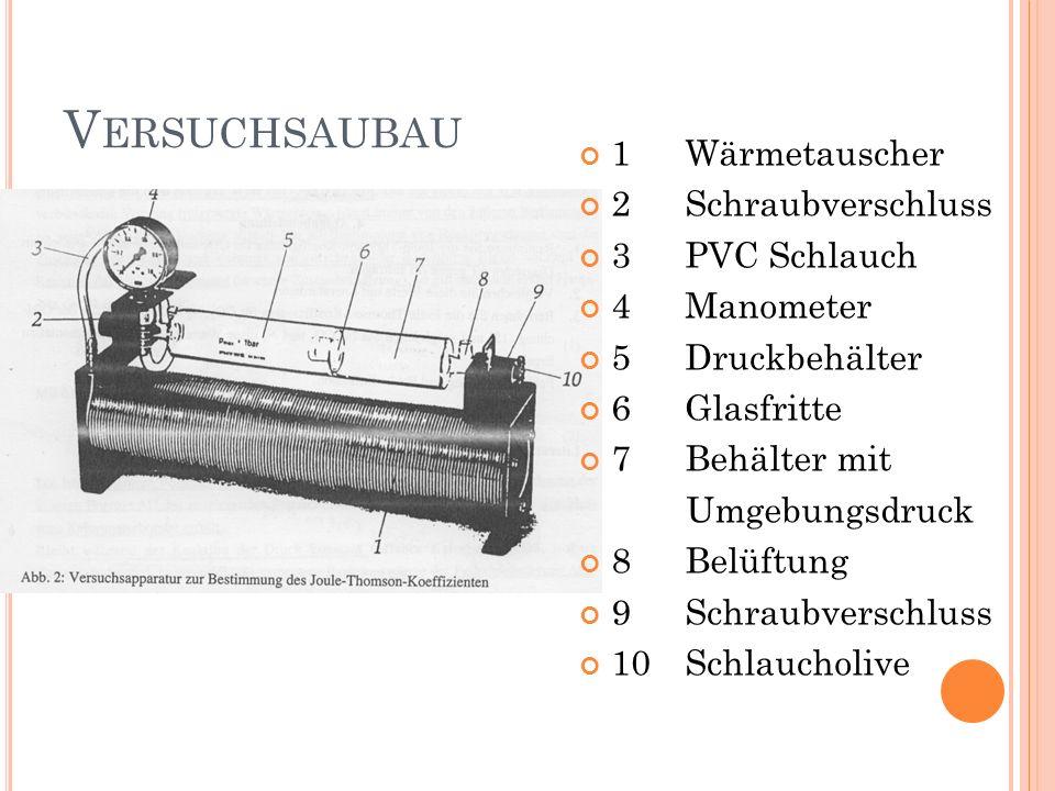 V ERSUCHSAUBAU 1Wärmetauscher 2Schraubverschluss 3PVC Schlauch 4Manometer 5Druckbehälter 6Glasfritte 7Behälter mit Umgebungsdruck 8Belüftung 9Schraubv