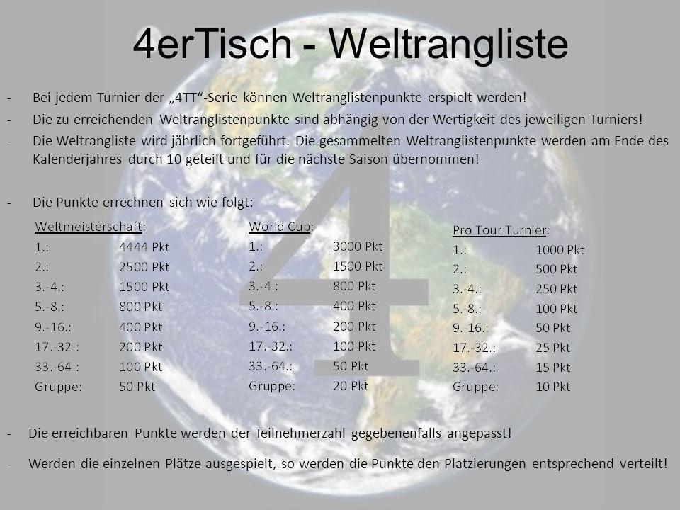 4erTisch - Weltrangliste -Bei jedem Turnier der 4TT-Serie können Weltranglistenpunkte erspielt werden.