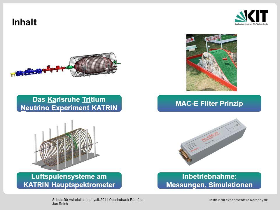 Institut für experimentelle Kernphysik Ziel des KATRIN Experiments ist die Messung der Neutrinomasse Schule für Astroteilchenphysik 2011 Obertrubach-Bärnfels Jan Reich Ziel: Masse des Elektron- Antineutrinos mit einer Sensitivität von 0.2 eV (90%C.L.) Methode: Vermessung des Energiespektrums des Tritium-Betazerfalls nahe dem Endpunkt
