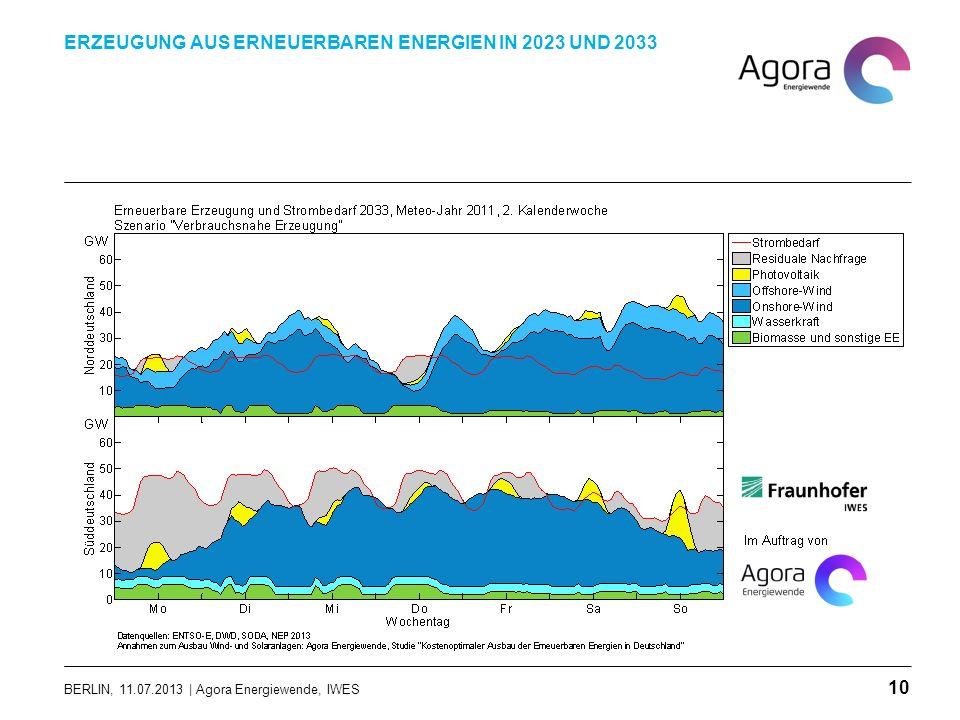 BERLIN, 11.07.2013 | Agora Energiewende, IWES ERZEUGUNG AUS ERNEUERBAREN ENERGIEN IN 2023 UND 2033 10