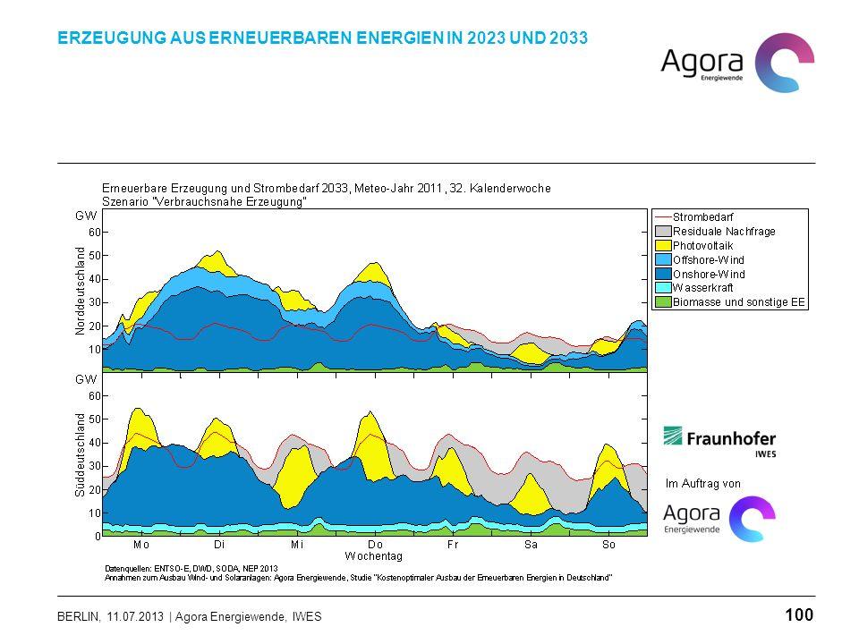 BERLIN, 11.07.2013 | Agora Energiewende, IWES ERZEUGUNG AUS ERNEUERBAREN ENERGIEN IN 2023 UND 2033 100