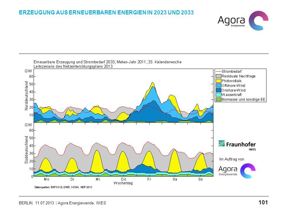 BERLIN, 11.07.2013 | Agora Energiewende, IWES ERZEUGUNG AUS ERNEUERBAREN ENERGIEN IN 2023 UND 2033 101