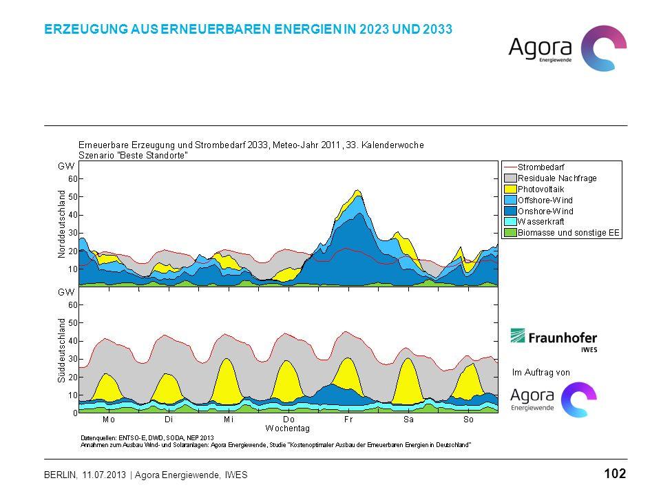 BERLIN, 11.07.2013 | Agora Energiewende, IWES ERZEUGUNG AUS ERNEUERBAREN ENERGIEN IN 2023 UND 2033 102
