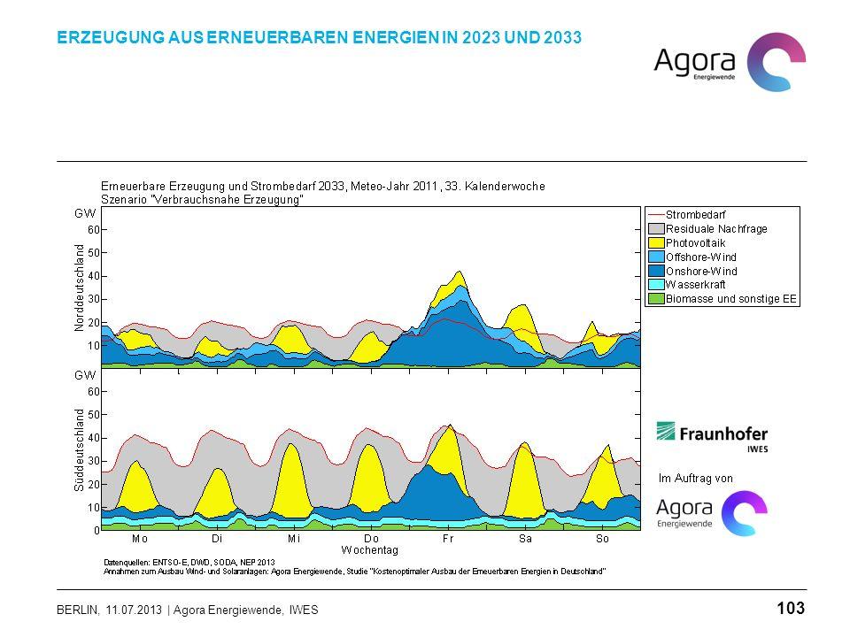 BERLIN, 11.07.2013 | Agora Energiewende, IWES ERZEUGUNG AUS ERNEUERBAREN ENERGIEN IN 2023 UND 2033 103