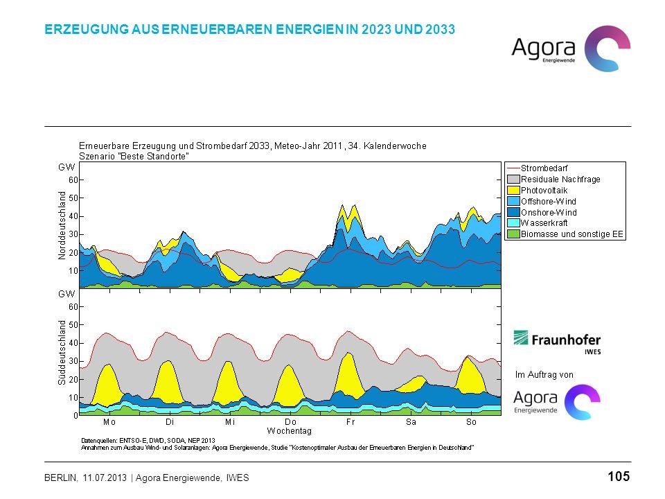 BERLIN, 11.07.2013 | Agora Energiewende, IWES ERZEUGUNG AUS ERNEUERBAREN ENERGIEN IN 2023 UND 2033 105