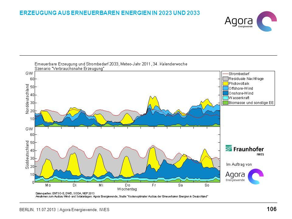 BERLIN, 11.07.2013 | Agora Energiewende, IWES ERZEUGUNG AUS ERNEUERBAREN ENERGIEN IN 2023 UND 2033 106
