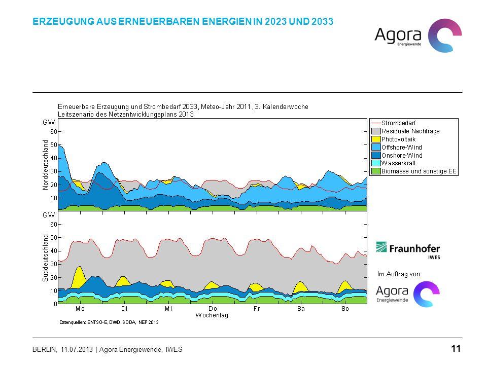 BERLIN, 11.07.2013 | Agora Energiewende, IWES ERZEUGUNG AUS ERNEUERBAREN ENERGIEN IN 2023 UND 2033 11
