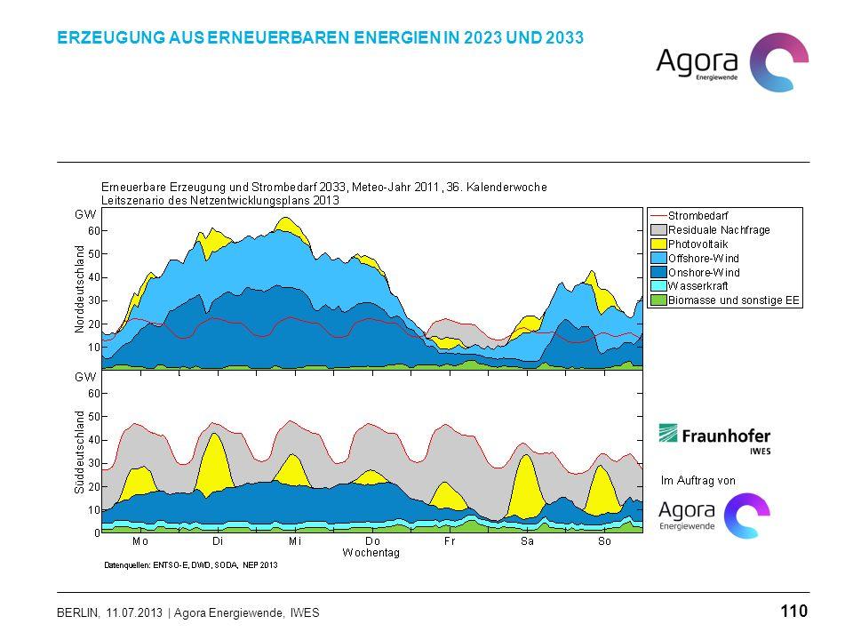 BERLIN, 11.07.2013 | Agora Energiewende, IWES ERZEUGUNG AUS ERNEUERBAREN ENERGIEN IN 2023 UND 2033 110