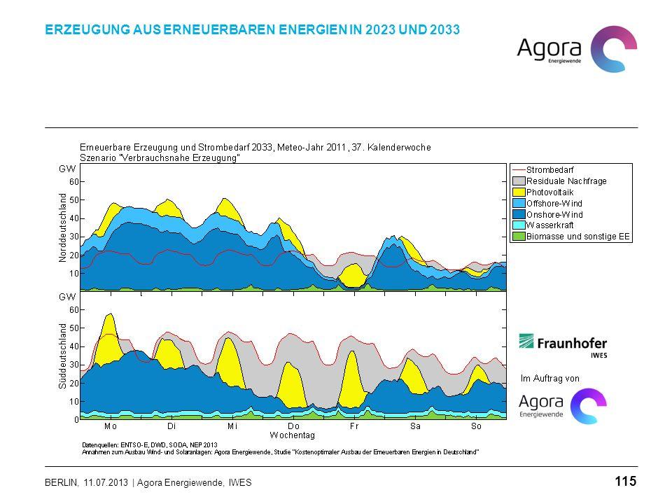 BERLIN, 11.07.2013 | Agora Energiewende, IWES ERZEUGUNG AUS ERNEUERBAREN ENERGIEN IN 2023 UND 2033 115