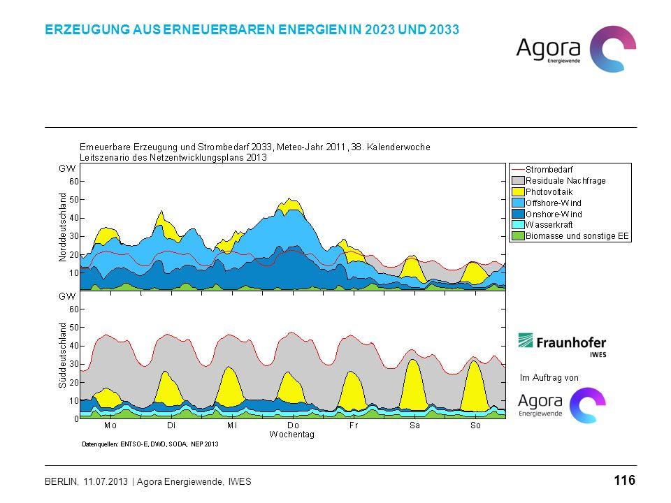 BERLIN, 11.07.2013 | Agora Energiewende, IWES ERZEUGUNG AUS ERNEUERBAREN ENERGIEN IN 2023 UND 2033 116