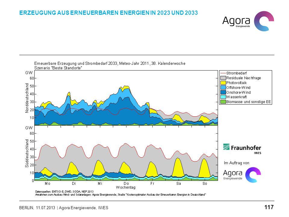 BERLIN, 11.07.2013 | Agora Energiewende, IWES ERZEUGUNG AUS ERNEUERBAREN ENERGIEN IN 2023 UND 2033 117