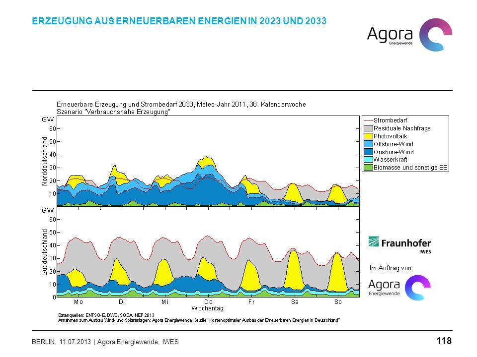 BERLIN, 11.07.2013 | Agora Energiewende, IWES ERZEUGUNG AUS ERNEUERBAREN ENERGIEN IN 2023 UND 2033 118