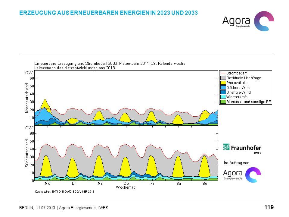 BERLIN, 11.07.2013 | Agora Energiewende, IWES ERZEUGUNG AUS ERNEUERBAREN ENERGIEN IN 2023 UND 2033 119