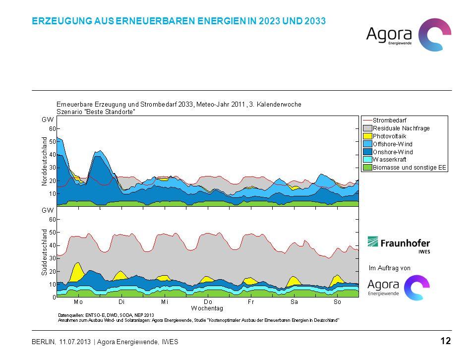 BERLIN, 11.07.2013 | Agora Energiewende, IWES ERZEUGUNG AUS ERNEUERBAREN ENERGIEN IN 2023 UND 2033 12