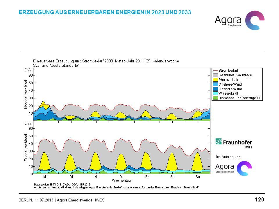 BERLIN, 11.07.2013 | Agora Energiewende, IWES ERZEUGUNG AUS ERNEUERBAREN ENERGIEN IN 2023 UND 2033 120