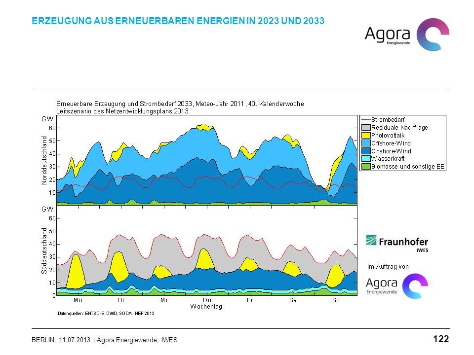 BERLIN, 11.07.2013 | Agora Energiewende, IWES ERZEUGUNG AUS ERNEUERBAREN ENERGIEN IN 2023 UND 2033 122