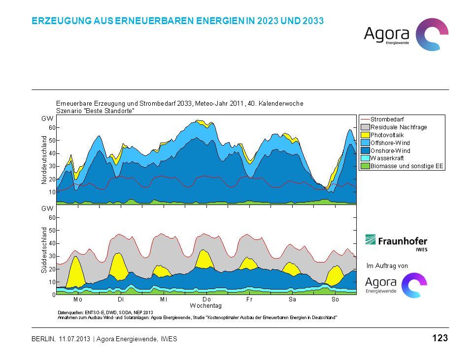 BERLIN, 11.07.2013 | Agora Energiewende, IWES ERZEUGUNG AUS ERNEUERBAREN ENERGIEN IN 2023 UND 2033 123