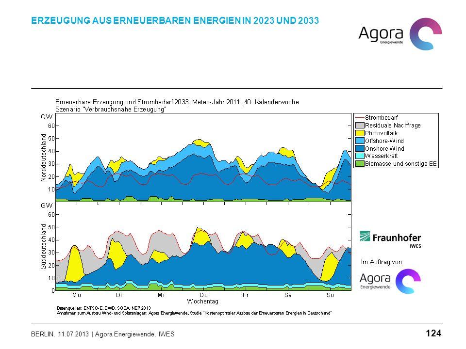 BERLIN, 11.07.2013 | Agora Energiewende, IWES ERZEUGUNG AUS ERNEUERBAREN ENERGIEN IN 2023 UND 2033 124