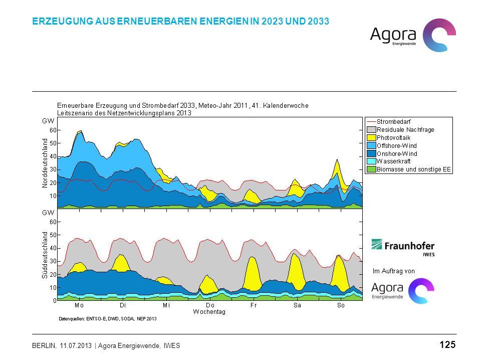 BERLIN, 11.07.2013 | Agora Energiewende, IWES ERZEUGUNG AUS ERNEUERBAREN ENERGIEN IN 2023 UND 2033 125